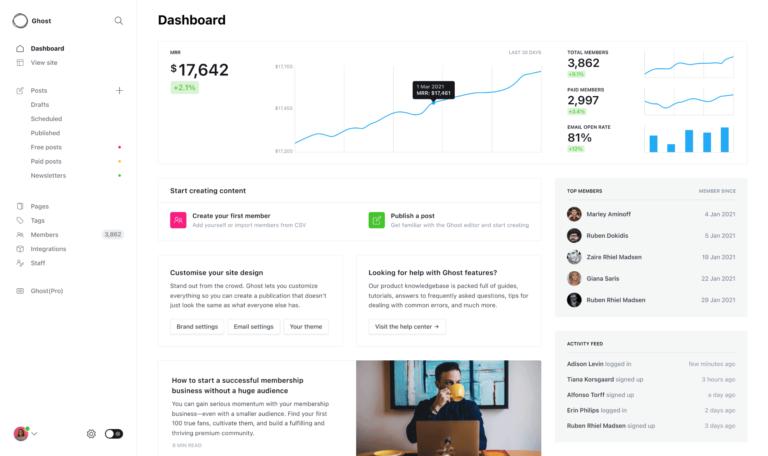 Lanzamiento de Ghost 4.0 |  Webdesigner Depot Webdesigner Depot »Archivo del blog