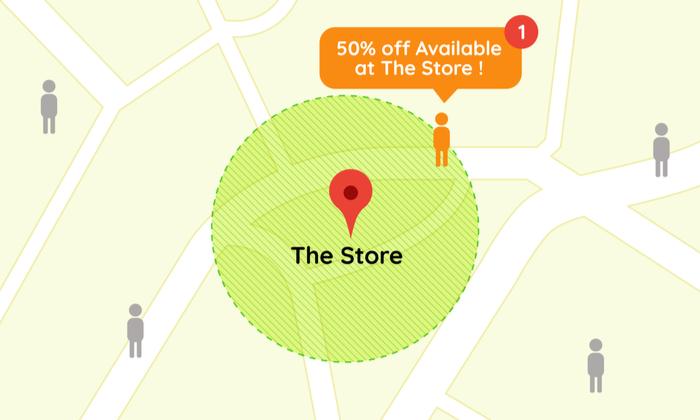 ¿Qué es el marketing de geoperimetraje?