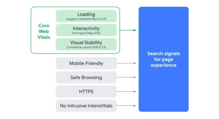 Prepárese para una reorganización de Google el próximo mes