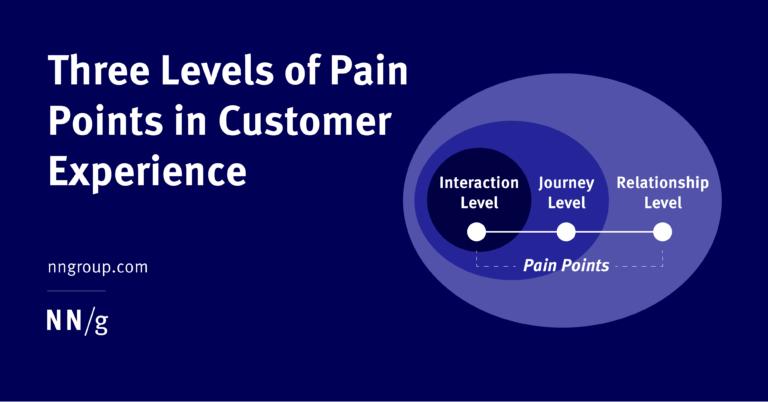 Tres niveles de puntos débiles de la experiencia del cliente