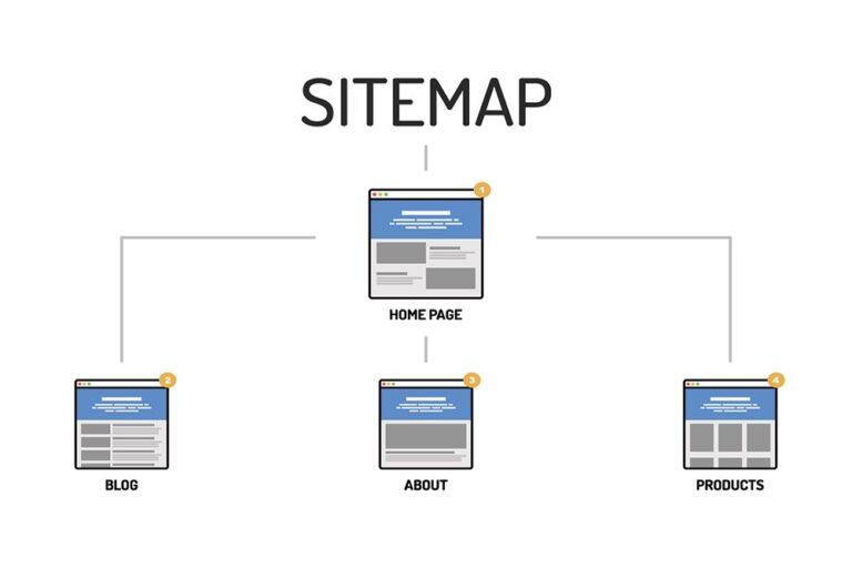 4 consideraciones al diseñar un mapa del sitio |  Samir T |  Septiembre 2021